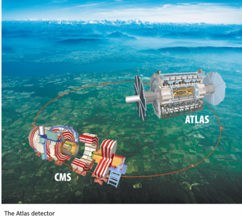 image of The Atlas detector